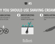 Purpose of Shaving cream